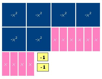 modeling polynomials with algebra tiles worksheet