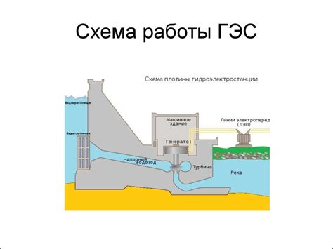 Виды приливных электростанций и особенности их работы
