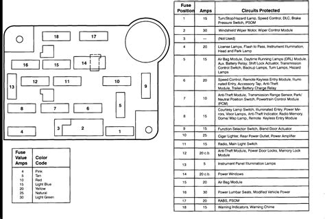 Ford E250 Diagram by I Need A Fuse Diagram For 1996 Ford E250