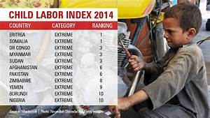 The 10 worst countries for child labor - CNN.com