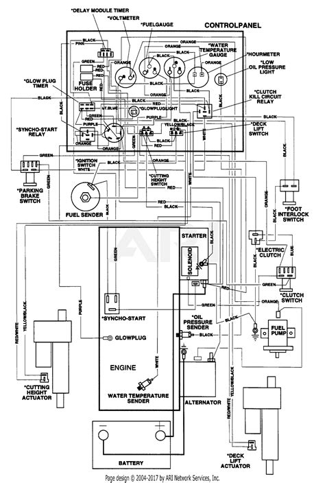 Scag Mag Iii Parts Diagram For Wiring