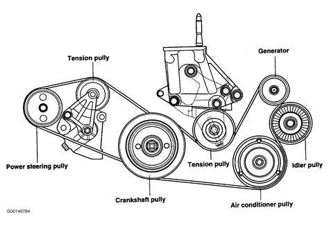 Hyundai Santum Fe 2001 Engine Diagram Air by 2001 Hyundai Santa Fe Serpentine Belt Routing And Timing