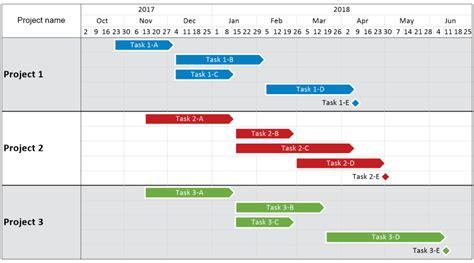 multi project gantt chart onepager