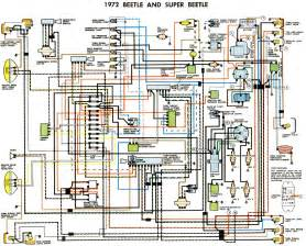 similiar vw super beetle wiring keywords vw super beetle fuse box on 72 vw super beetle wiring diagram