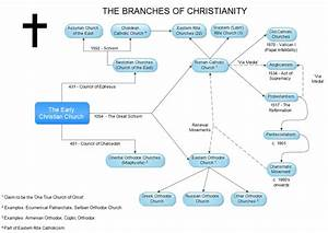 Christianity In View  About The Author