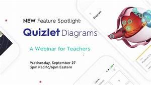 New Feature Spotlight  Quizlet Diagrams