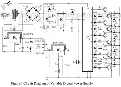 Universal Digital Power Supply Circuit