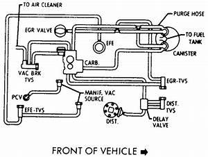 1996 Oldsmobile Cutl Supreme Wiring Diagram