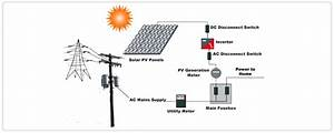 4 best images of off grid solar power system schematic With solar energy systems wiring diagram examples