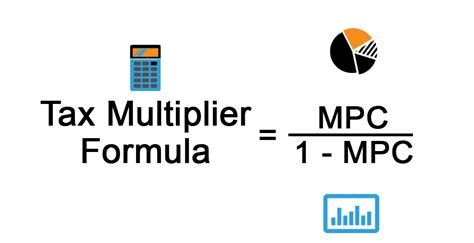 tax multiplier formula calculator examples  excel