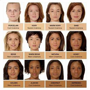 Hair Colors For Your Skin Tone Chart Pin By On Writing Human Skin Color Skin Color