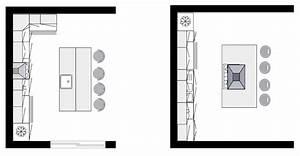 Faire Un Plan De Travail : creer un plan de travail cuisine 20170708192122 ~ Dailycaller-alerts.com Idées de Décoration
