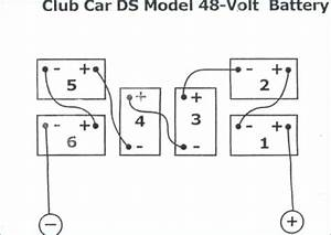 36 Volt Battery Club Car Wiring Diagram