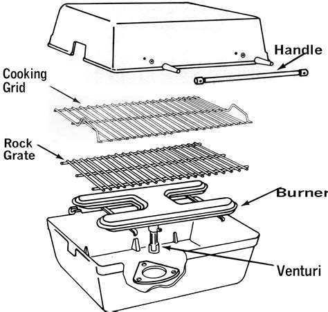 sunbeam grill parts grillmaster grills