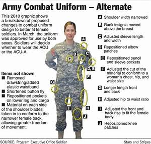 Army uniform designed for women now for all - News - Stripes
