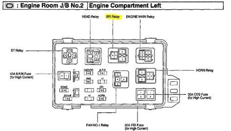 Toyota Camry Fuel Pump Relay Maintenance Repairs