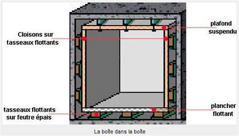du bruits dans la cuisine les isolants phoniques architecture et rénovation