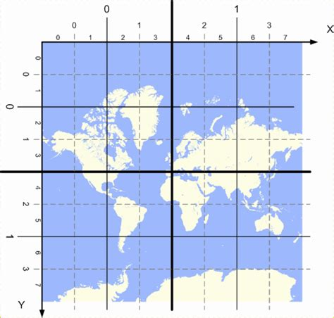 Xim Tile Doc Data Page by Coordinates And Projections Haritalar Api Background Theory