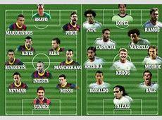 Barcelona vs Real Madrid History Records & Stats