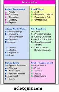 Nremt Paramedic Emt Paramedic 39 S Mnemonics Cheat Sheet Studypk