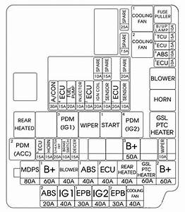 Hyundai Elantra Gt  2016 - 2017  - Fuse Box Diagram