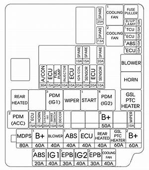 2002 Hyundai Elantra Fuse Diagram Wiringdiagramse Enotecaombrerosse It