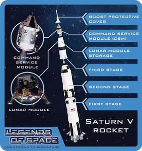 Apollo 11 Diagram (page 2) - Pics about space