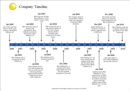 timelines examples google search timeline pinterest