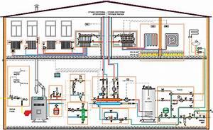 Chauffage D Appoint Brico Depot : radiateur rayonnant brico depot ~ Dailycaller-alerts.com Idées de Décoration