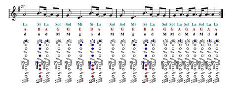 fake love bts clarinet sheet  guitar chords easy