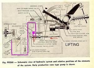 Ford 8n Tractor Hydraulics Diagram