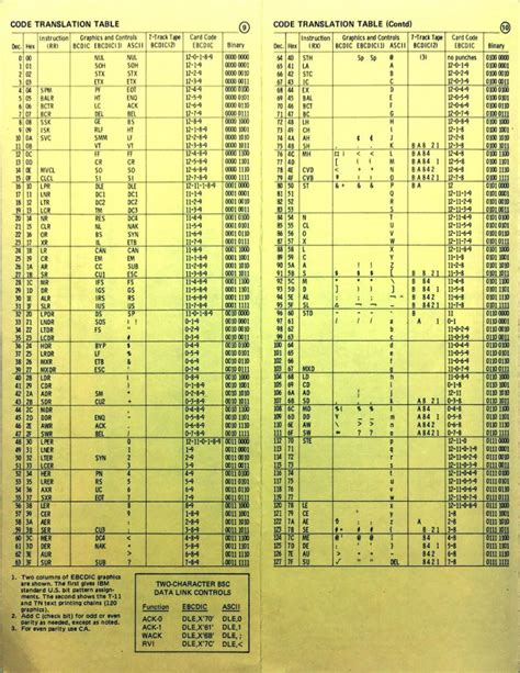 system reference summary geronimo