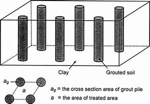 Anisotropic Strength Evaluation Of Clay Reinforced With