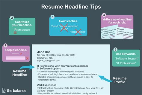 Headline For A Resume by How To Write An It Resume How To Write A Resume 47