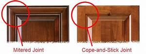 Cabinet Door Styles Frame Design Molding