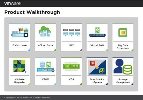 VMware product walkthrough
