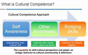 Cultural Competence – Part 4: You Have To Do The Work ...