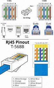 Cat5e Pinout Diagram