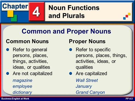 Common And Proper Nouns Sentences Pictures To Pin On Pinterest Pinsdaddy