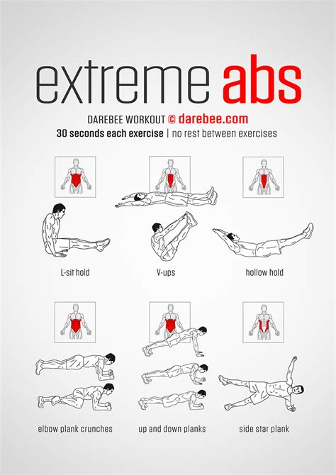 abs workout workouts extreme darebee timer