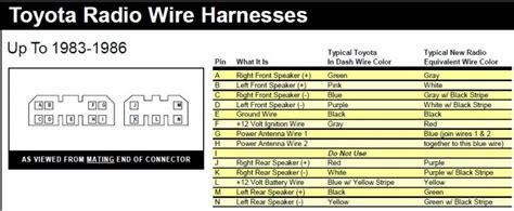 Wiring Diagram For Radio Ihmud Forum