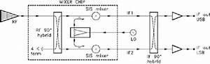 Mma Project Book  Chapter 5 Section 3  Sis Receivers