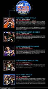 Top 5 March Madness Upsets   NCAA First Round   15 Years