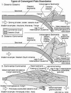 Uga Geol 1121