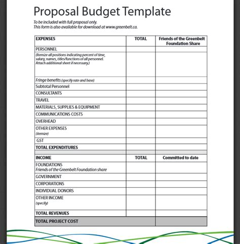 basic budget template basic budget format pdf budget templates