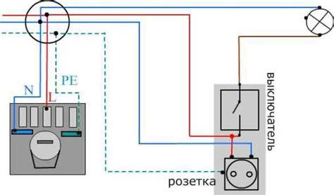 Сколько розеток должно быть в каждой комнате . строительный портал . яндекс дзен