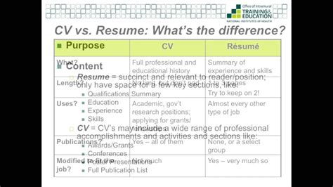 differences between resume and curriculum vitae unique cv