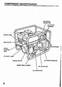 Honda 6500 W Generator Owners Manual