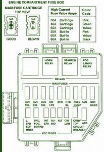 1994 Mustangs Driver Seat Fuse Box Diagram  U2013 Circuit