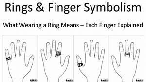 rings finger symbolism which finger should you wear a With what does a black ring on wedding finger mean